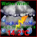 Wetterstation Wiehl